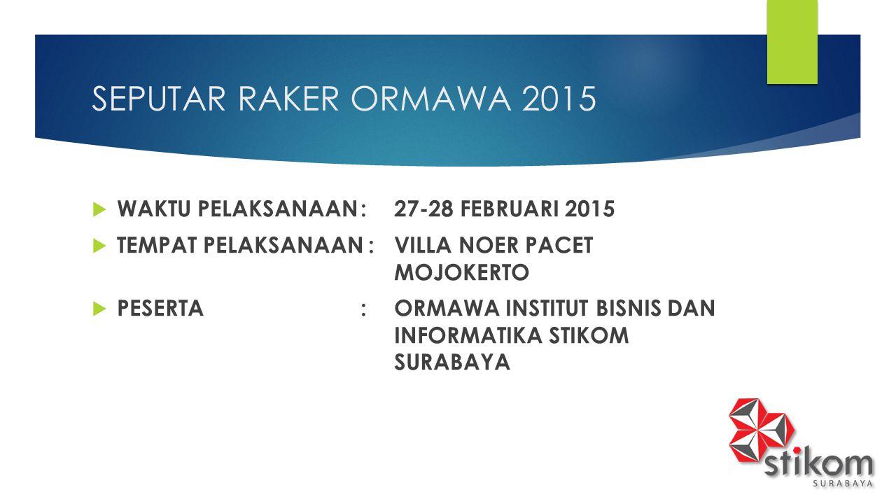 SEPUTAR RAKER ORMAWA 2015 WAKTU PELAKSANAAN : 27-28 FEBRUARI 2015