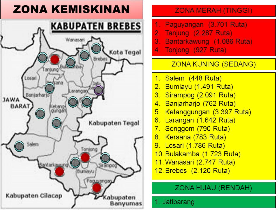 ZONA KEMISKINAN ZONA MERAH (TINGGI) Paguyangan (3.701 Ruta)