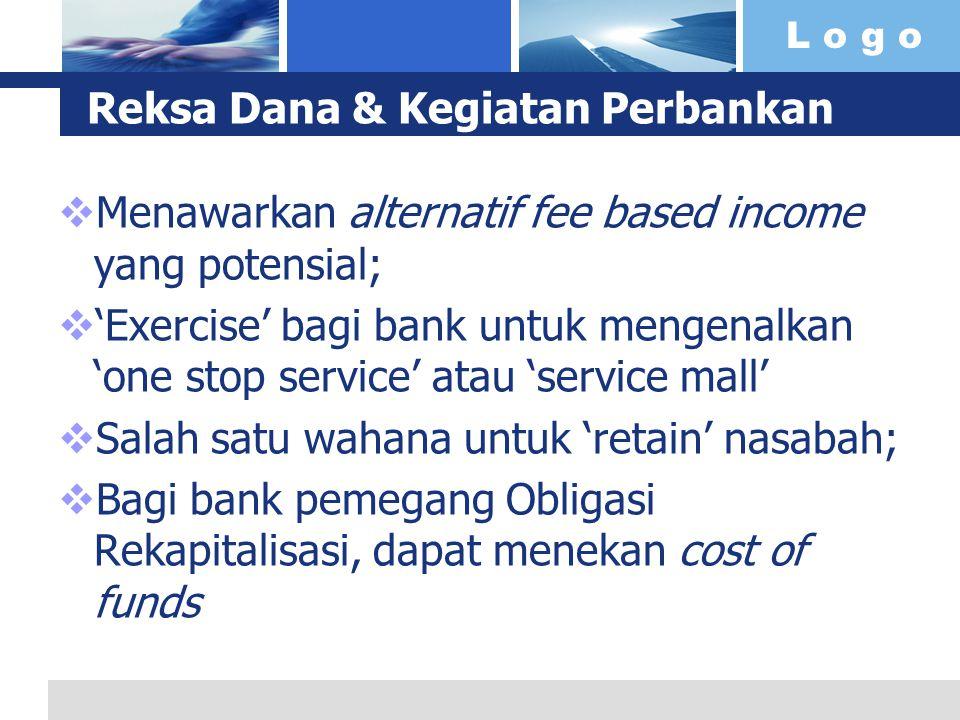 Reksa Dana & Kegiatan Perbankan