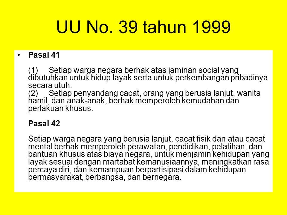 UU No. 39 tahun 1999