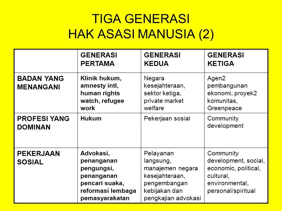 TIGA GENERASI HAK ASASI MANUSIA (2)