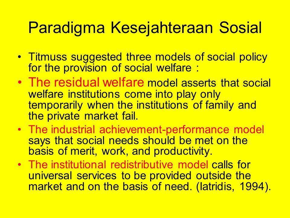 Paradigma Kesejahteraan Sosial