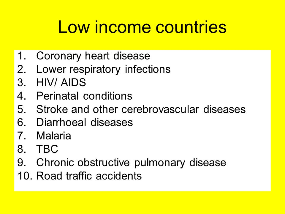 Low income countries Coronary heart disease