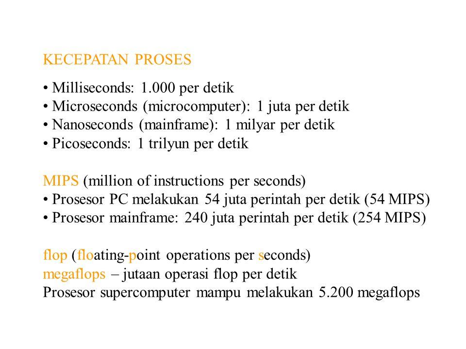 KECEPATAN PROSES Milliseconds: 1.000 per detik. Microseconds (microcomputer): 1 juta per detik. Nanoseconds (mainframe): 1 milyar per detik.