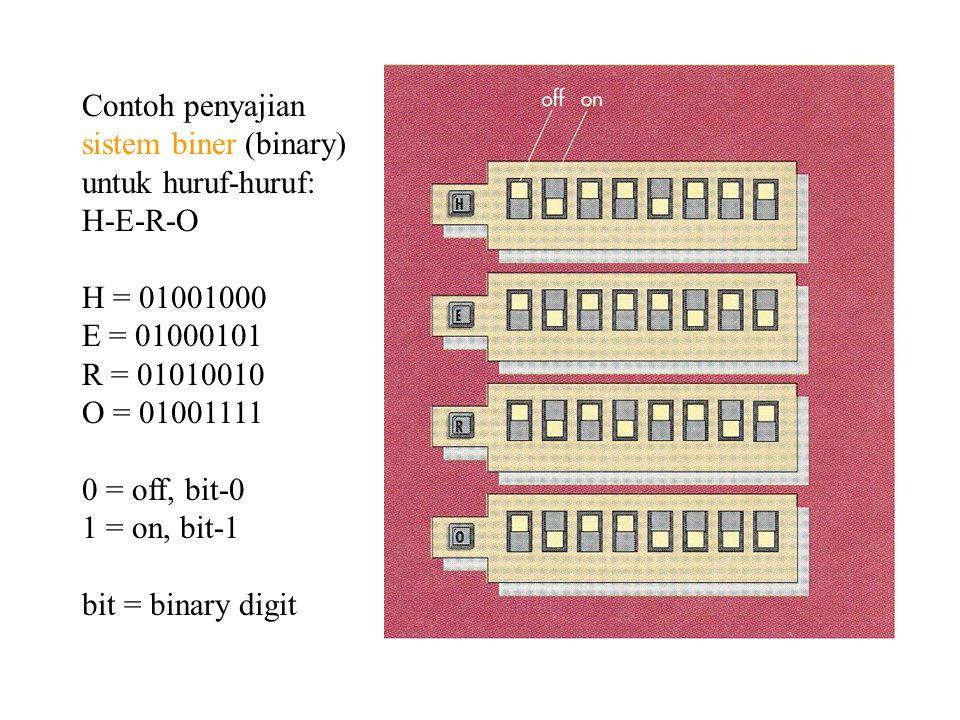 Contoh penyajian sistem biner (binary) untuk huruf-huruf: H-E-R-O. H = 01001000. E = 01000101. R = 01010010.