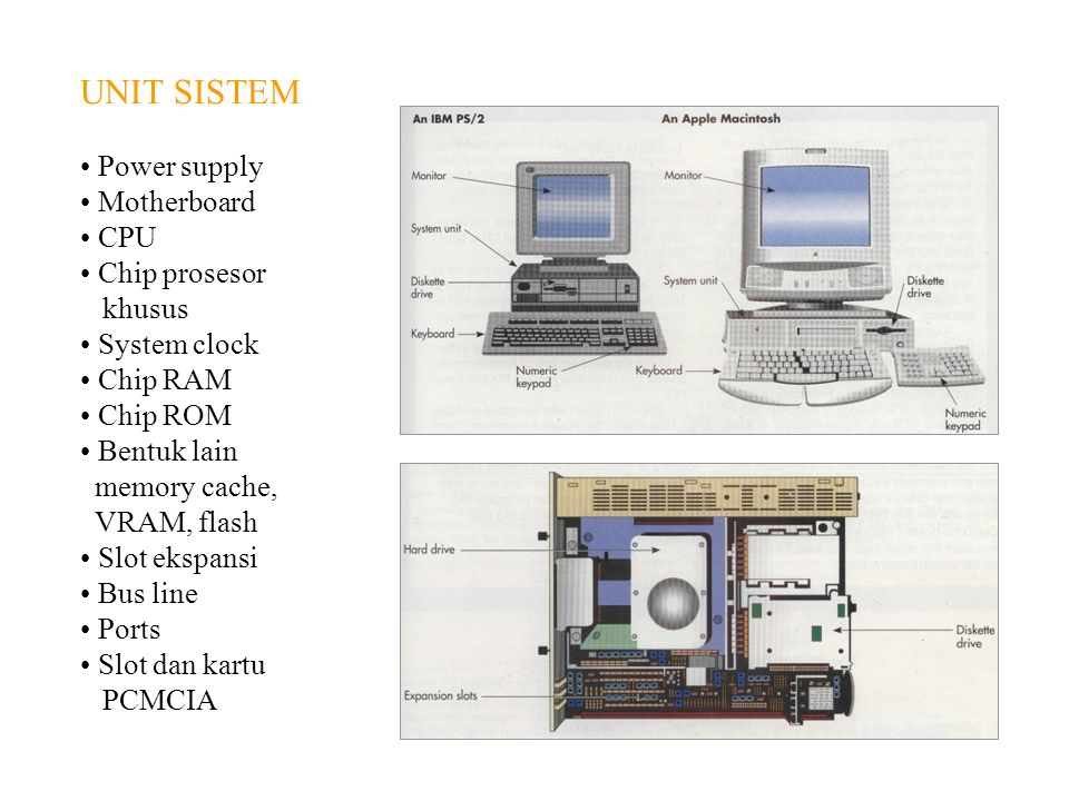 UNIT SISTEM Power supply Motherboard CPU Chip prosesor khusus
