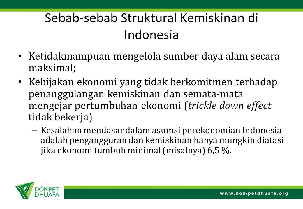 Sebab-sebab Struktural Kemiskinan di Indonesia