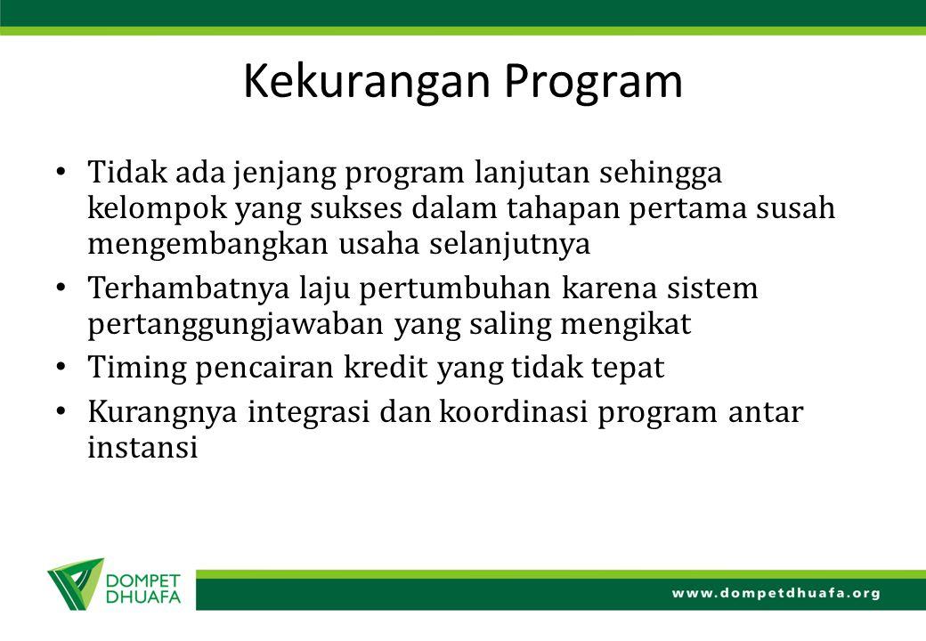 Kekurangan Program Tidak ada jenjang program lanjutan sehingga kelompok yang sukses dalam tahapan pertama susah mengembangkan usaha selanjutnya.