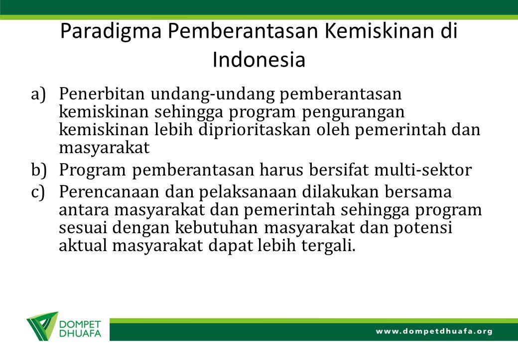 Paradigma Pemberantasan Kemiskinan di Indonesia