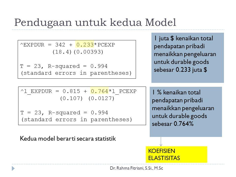 Pendugaan untuk kedua Model
