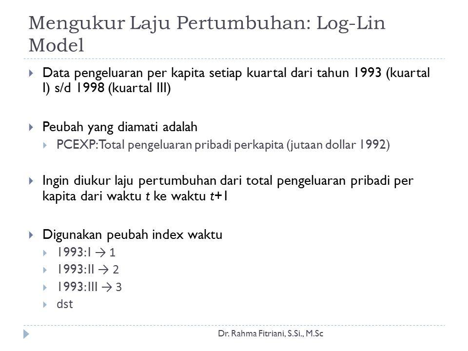 Mengukur Laju Pertumbuhan: Log-Lin Model