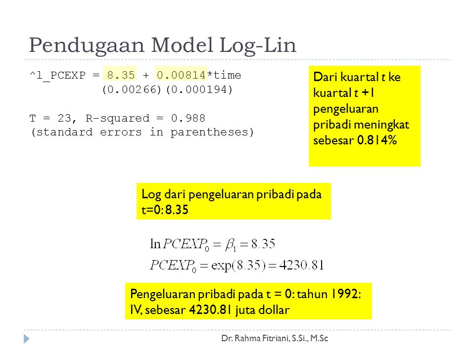 Pendugaan Model Log-Lin