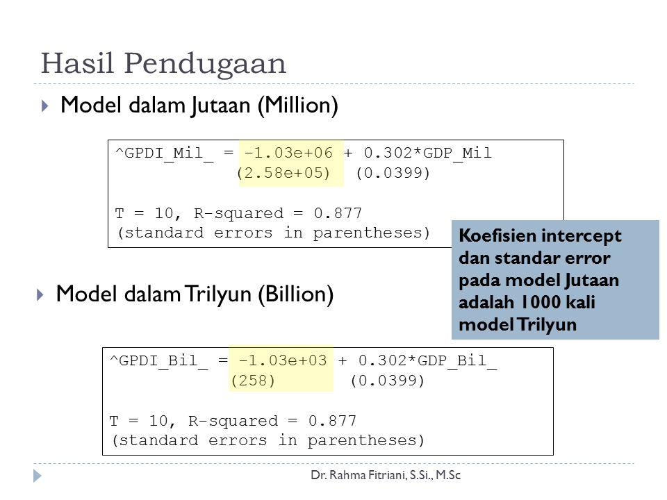 Hasil Pendugaan Model dalam Jutaan (Million)