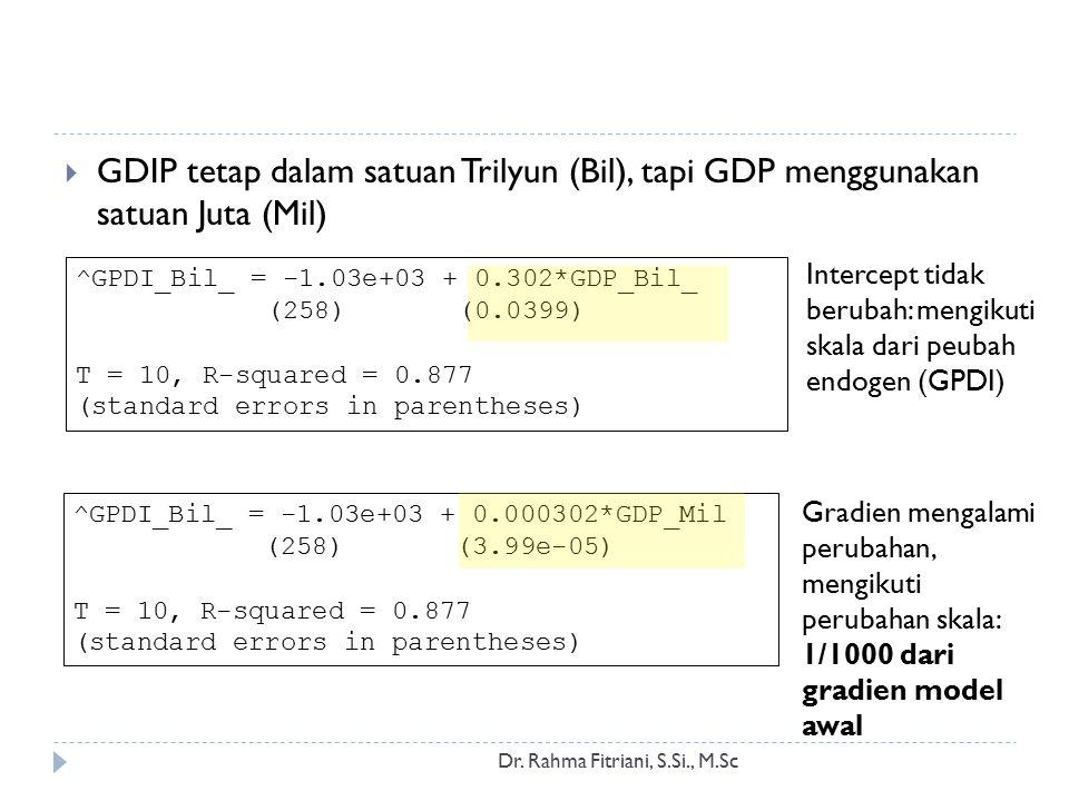 GDIP tetap dalam satuan Trilyun (Bil), tapi GDP menggunakan satuan Juta (Mil)