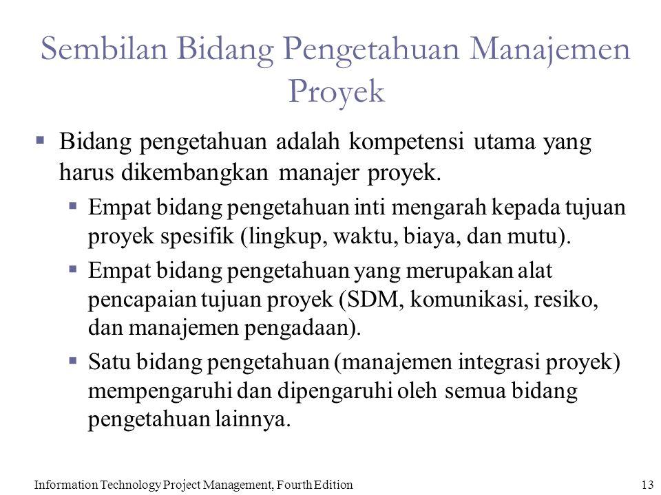 Sembilan Bidang Pengetahuan Manajemen Proyek