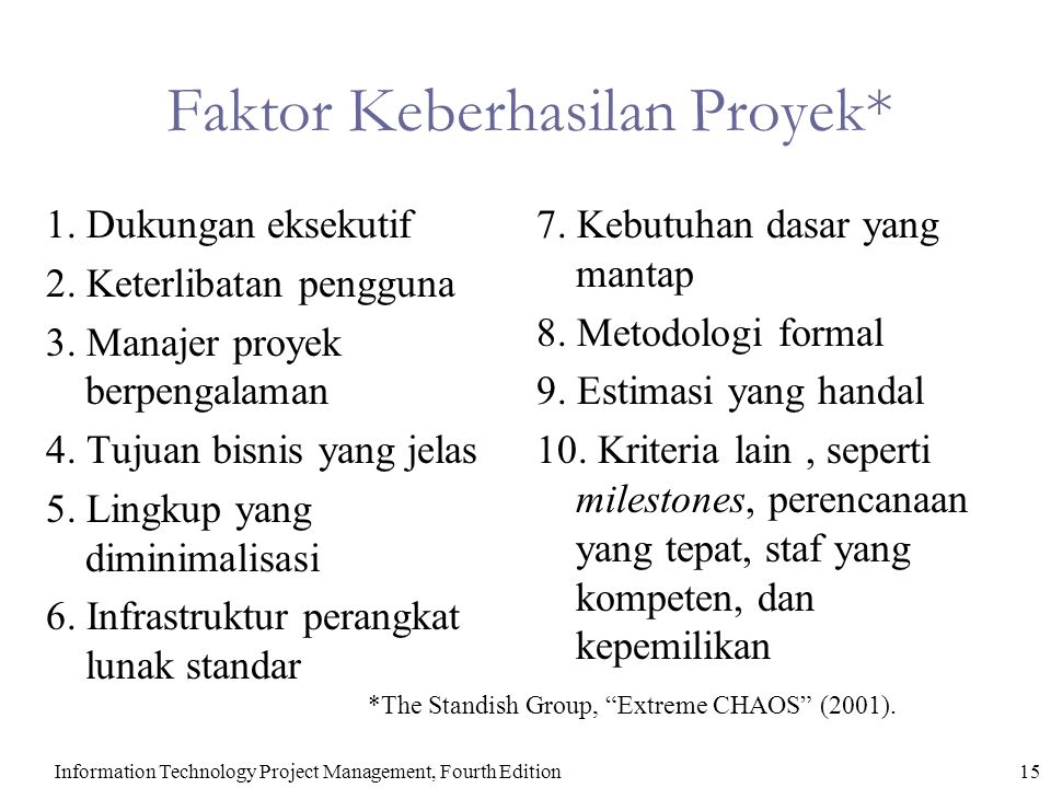 Faktor Keberhasilan Proyek*