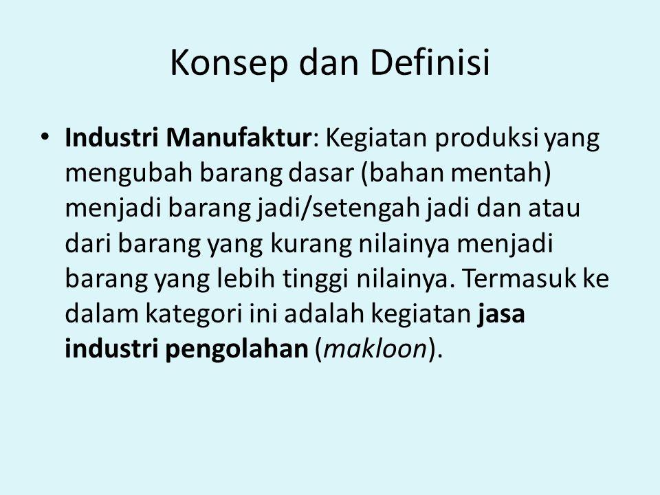 Konsep dan Definisi