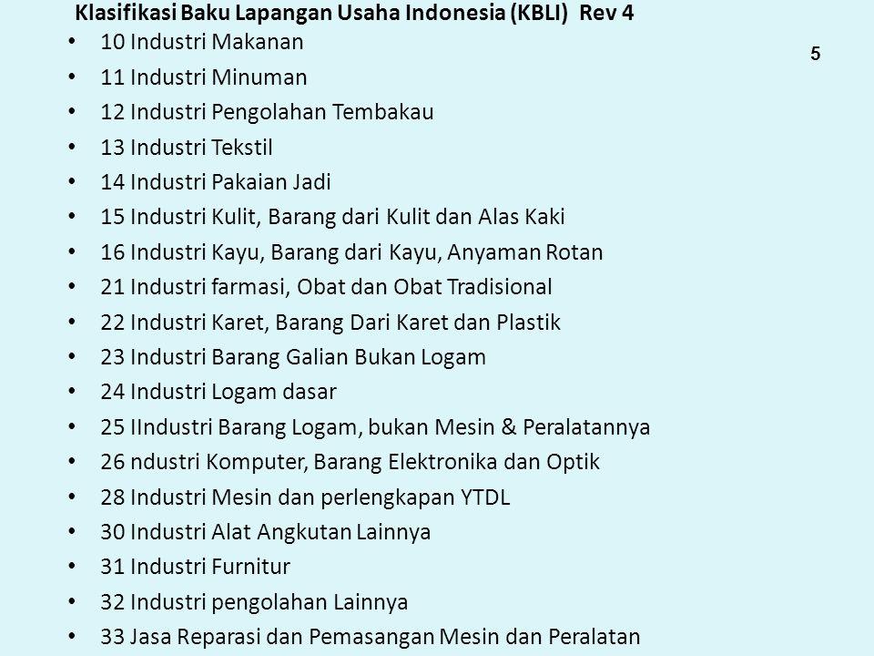 Klasifikasi Baku Lapangan Usaha Indonesia (KBLI) Rev 4