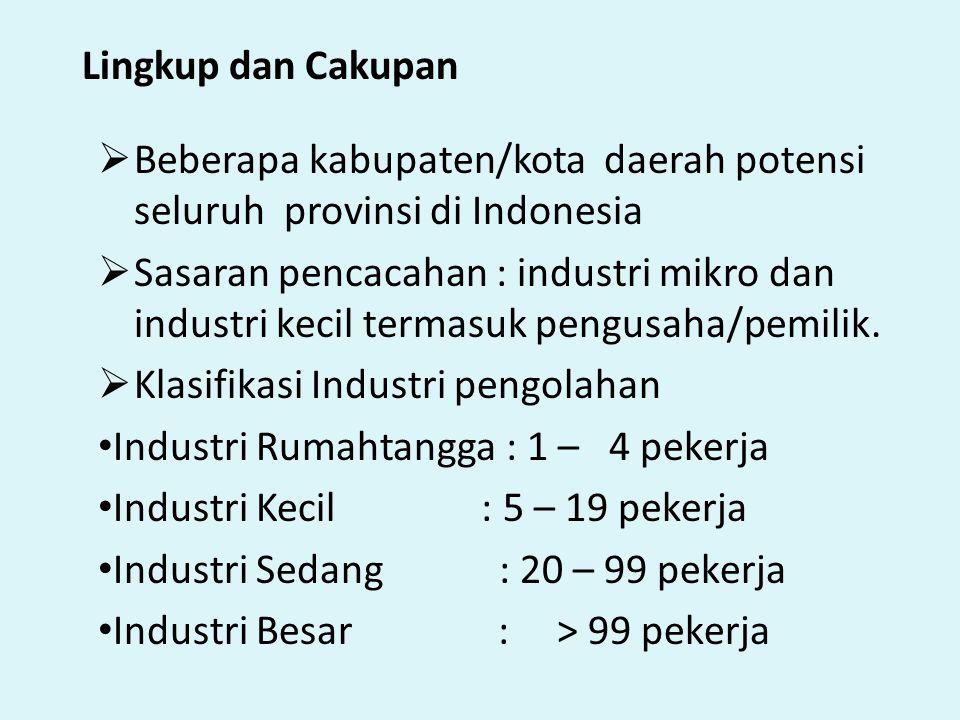 Lingkup dan Cakupan Beberapa kabupaten/kota daerah potensi seluruh provinsi di Indonesia.