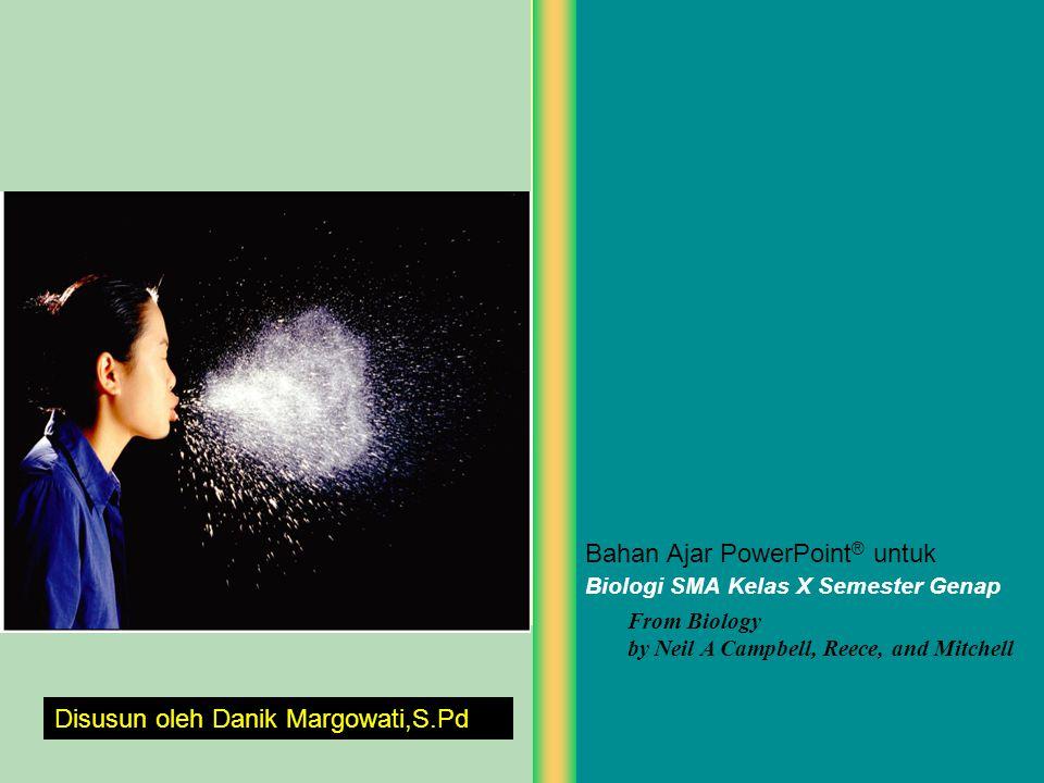 Disusun oleh Danik Margowati,S.Pd