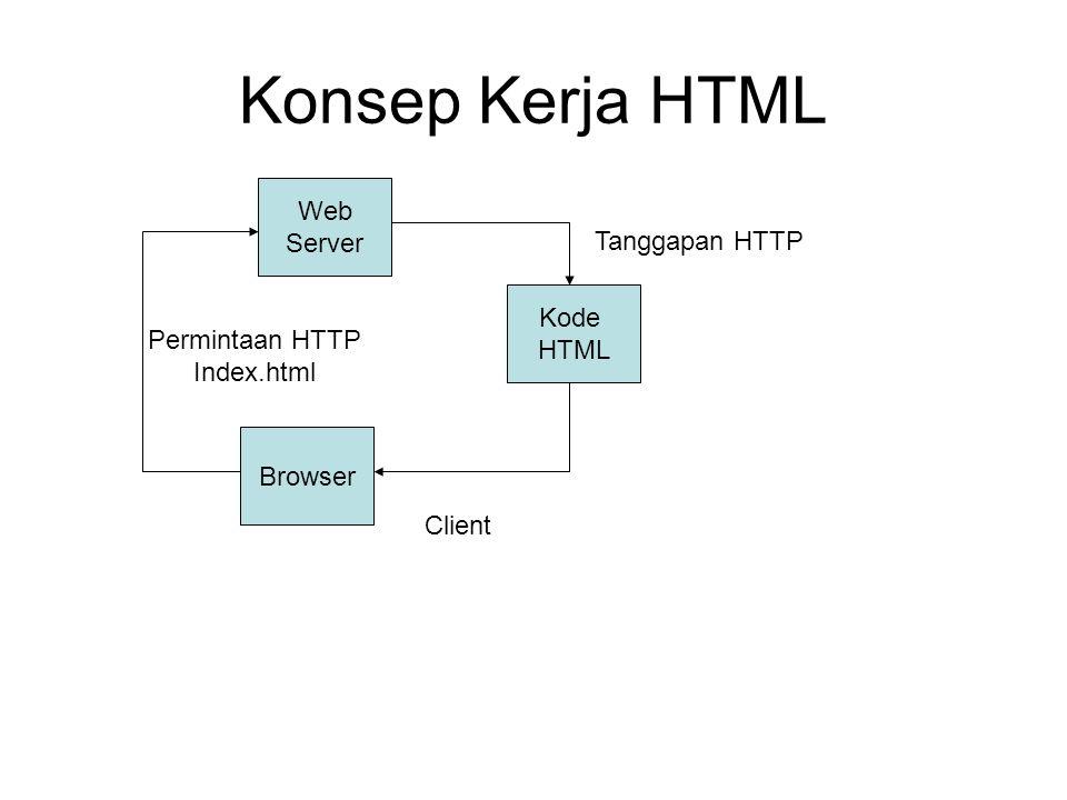 Konsep Kerja HTML Web Server Tanggapan HTTP Kode HTML Permintaan HTTP