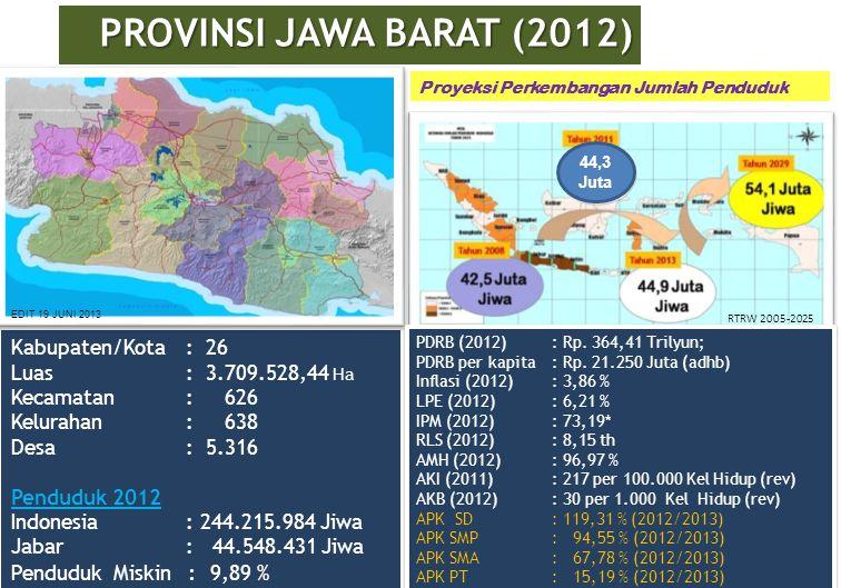 PROVINSI JAWA BARAT (2012) Kabupaten/Kota : 26 Luas : 3.709.528,44 Ha