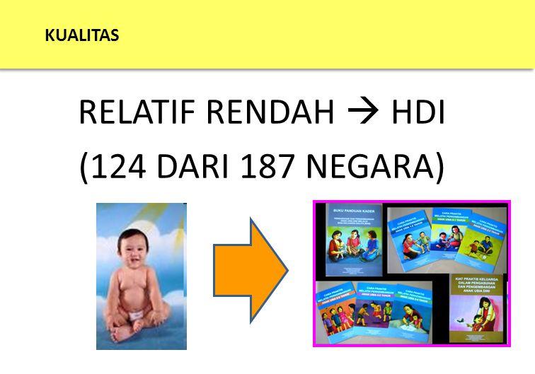 RELATIF RENDAH  HDI (124 DARI 187 NEGARA)