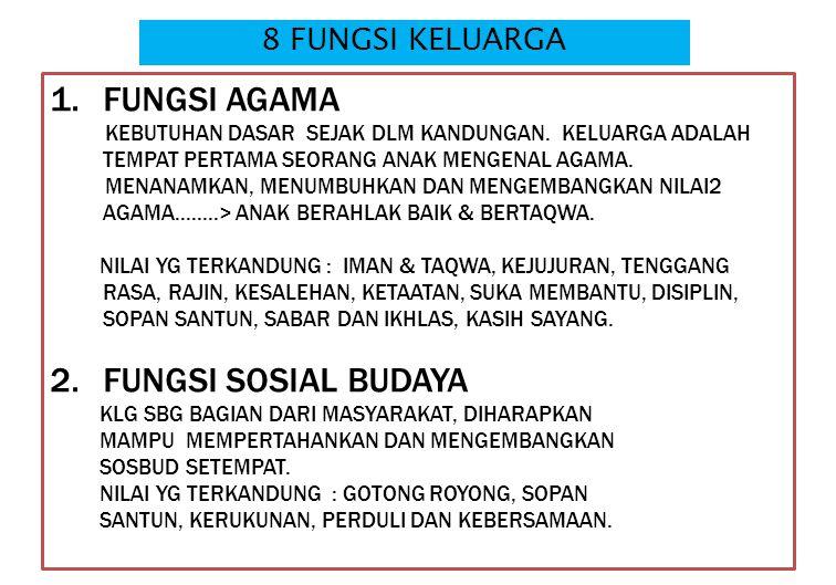FUNGSI AGAMA FUNGSI SOSIAL BUDAYA 8 FUNGSI KELUARGA