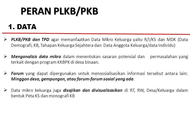 PERAN PLKB/PKB 1. DATA.