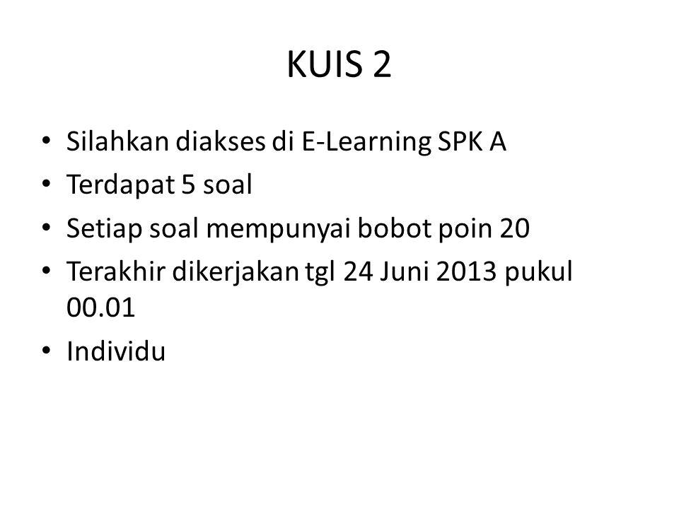 KUIS 2 Silahkan diakses di E-Learning SPK A Terdapat 5 soal