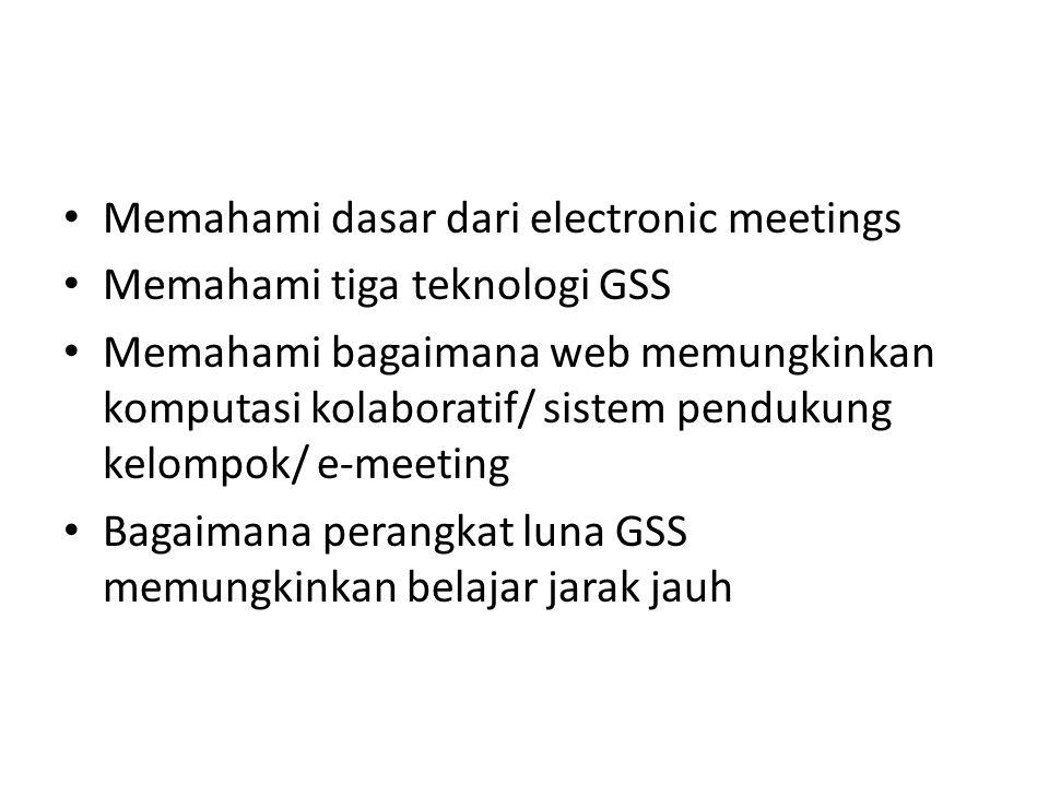 Memahami dasar dari electronic meetings