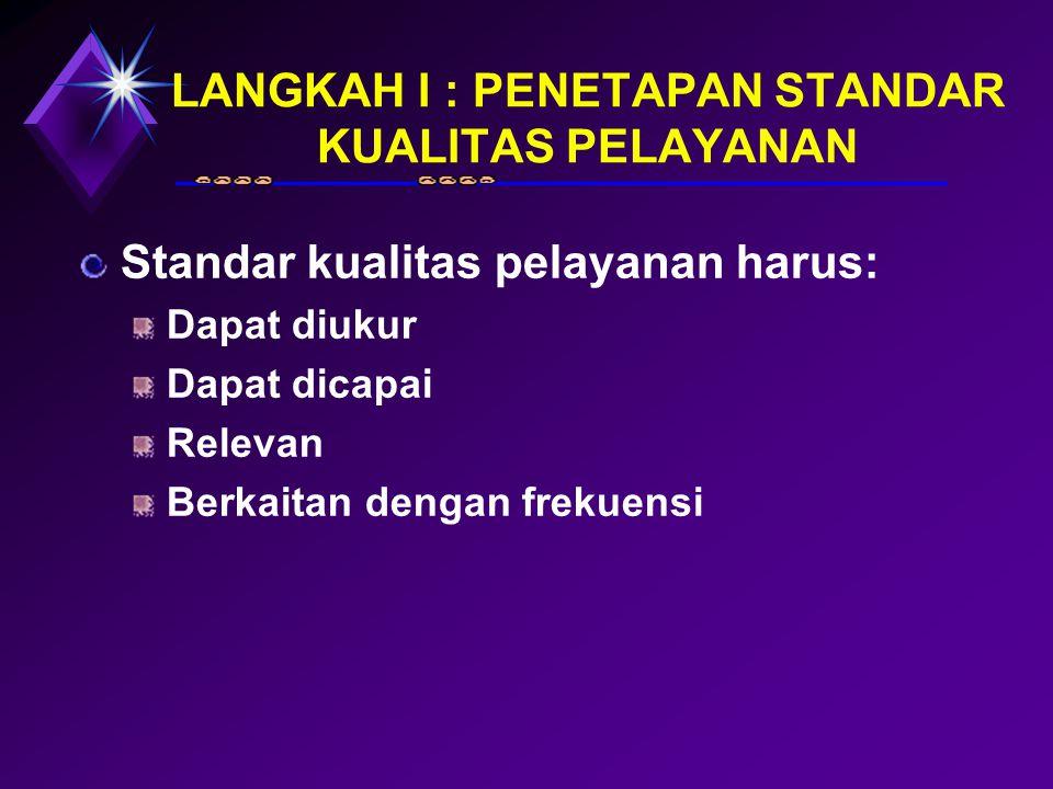 LANGKAH I : PENETAPAN STANDAR KUALITAS PELAYANAN