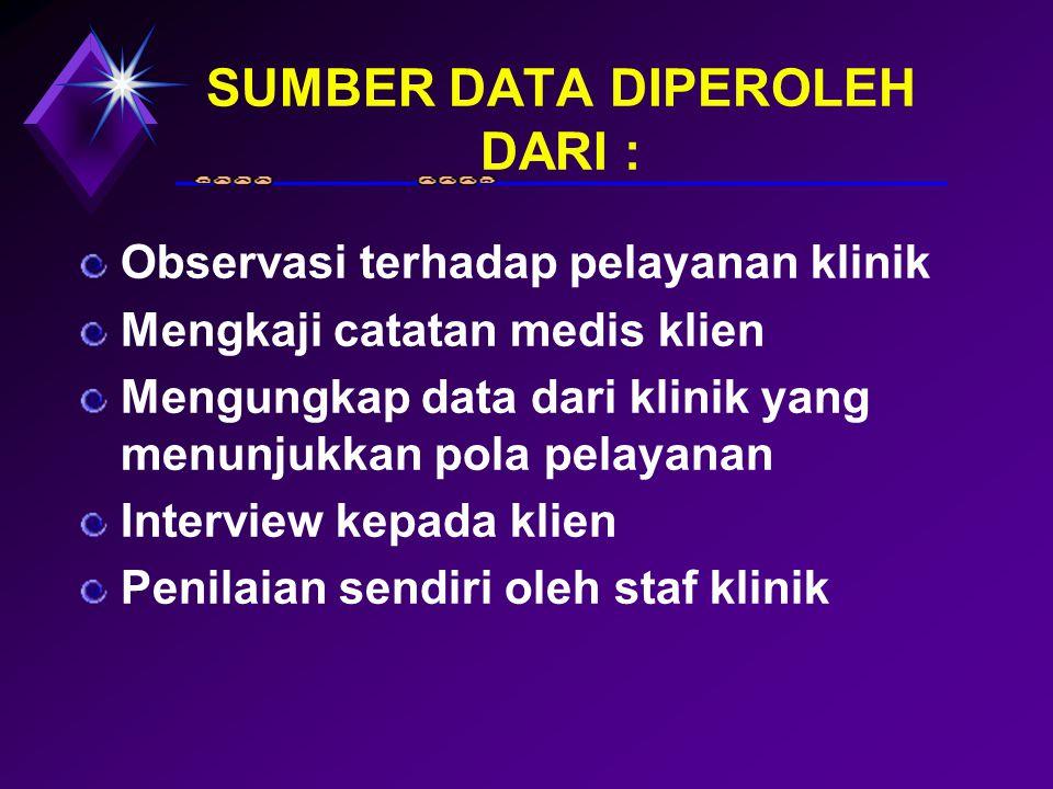 SUMBER DATA DIPEROLEH DARI :