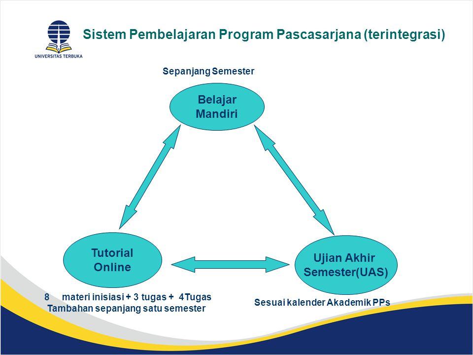 Sistem Pembelajaran Program Pascasarjana (terintegrasi)