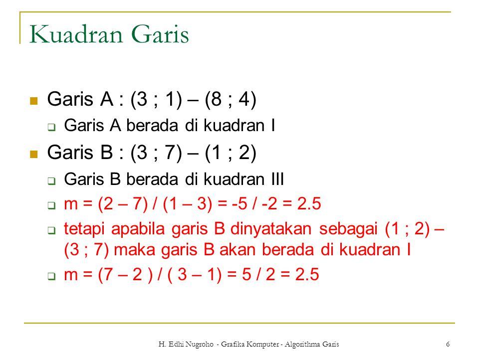 H. Edhi Nugroho - Grafika Komputer - Algorithma Garis
