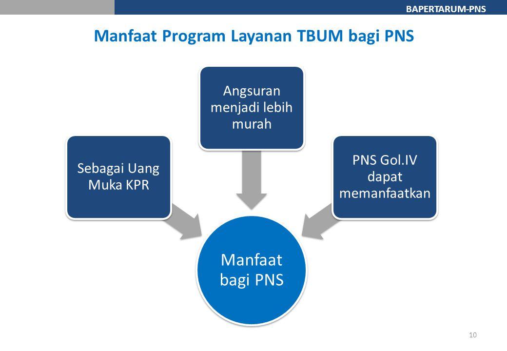Manfaat Program Layanan TBUM bagi PNS Manfaat bagi PNS