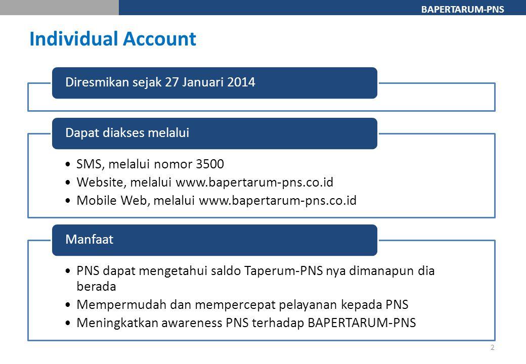 Individual Account Diresmikan sejak 27 Januari 2014