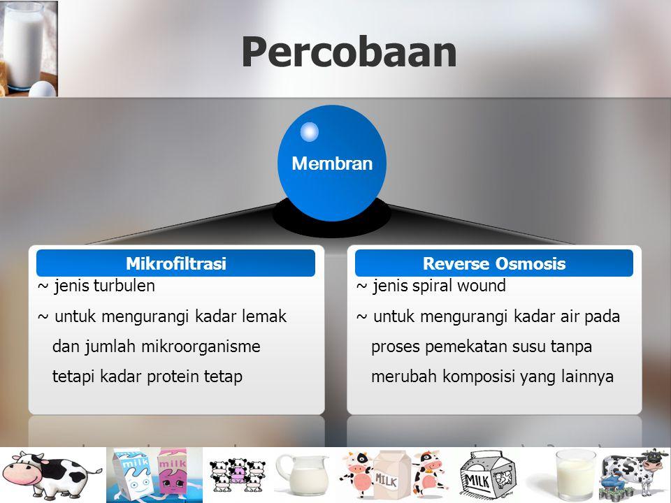 Percobaan Membran ~ jenis turbulen ~ untuk mengurangi kadar lemak