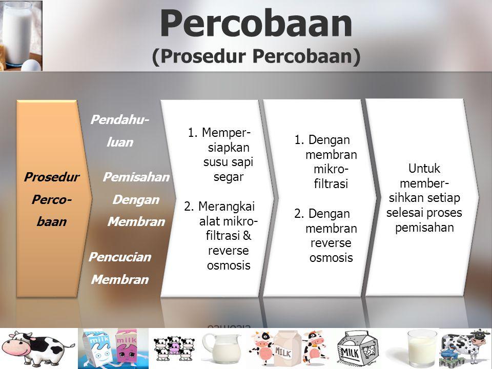 Percobaan (Prosedur Percobaan)