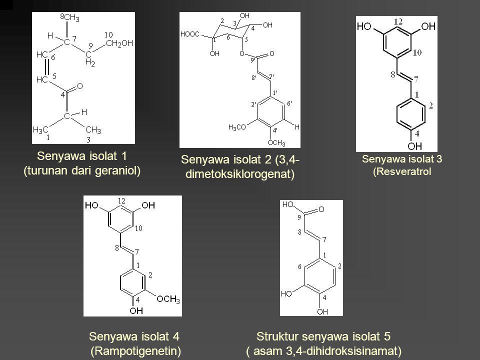 Senyawa isolat 1 (turunan dari geraniol)
