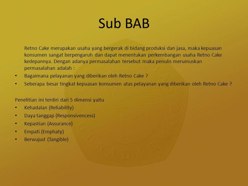 Sub BAB
