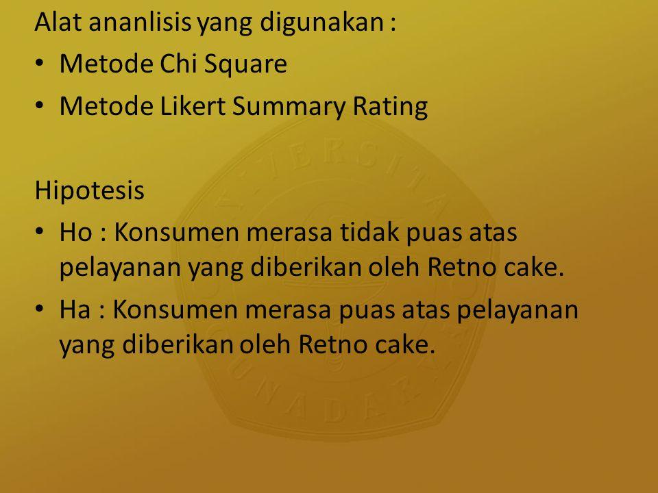 Alat ananlisis yang digunakan :
