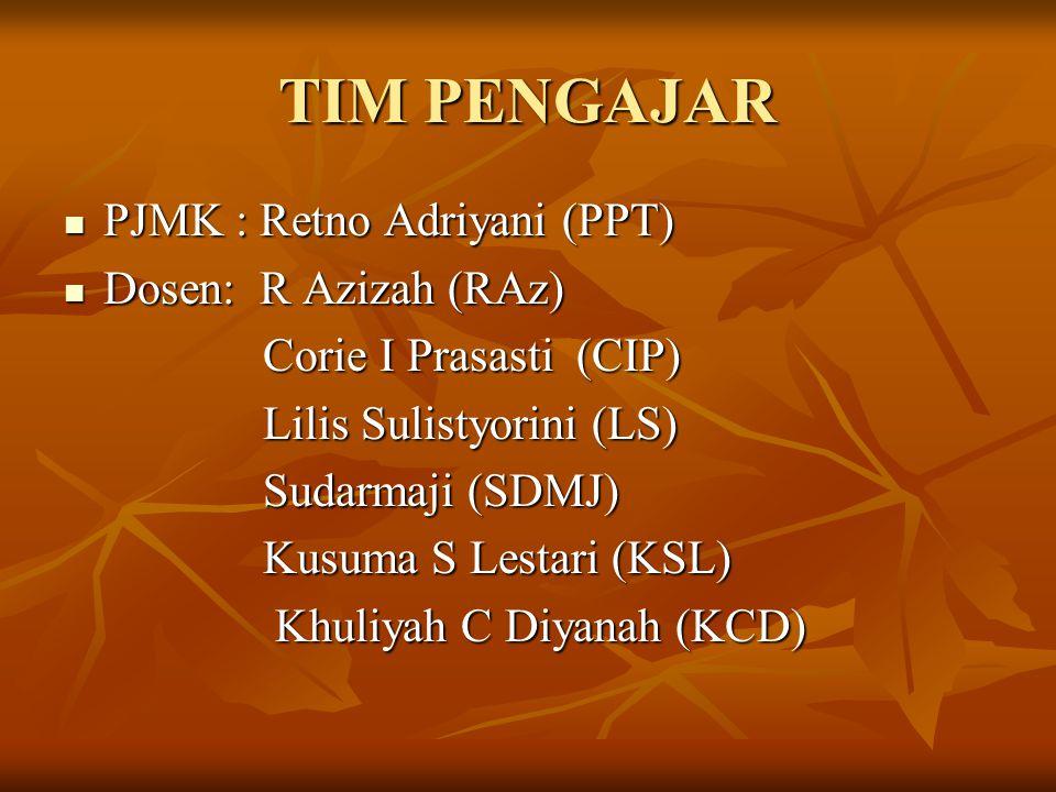 TIM PENGAJAR PJMK : Retno Adriyani (PPT) Dosen: R Azizah (RAz)