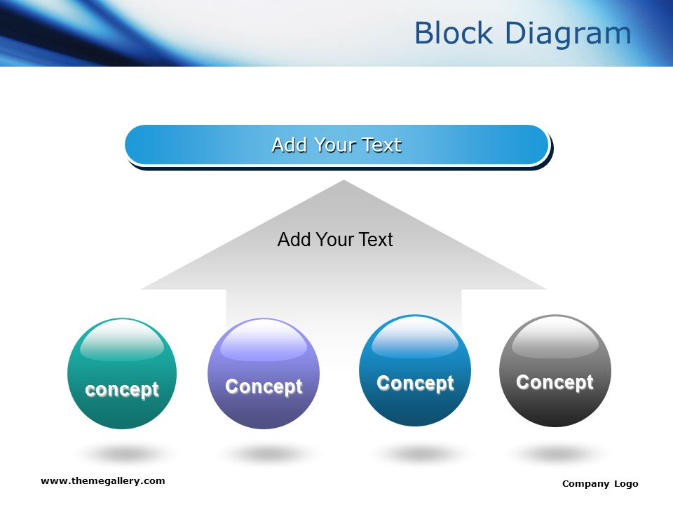 Block Diagram Add Your Text Add Your Text Concept Concept Concept