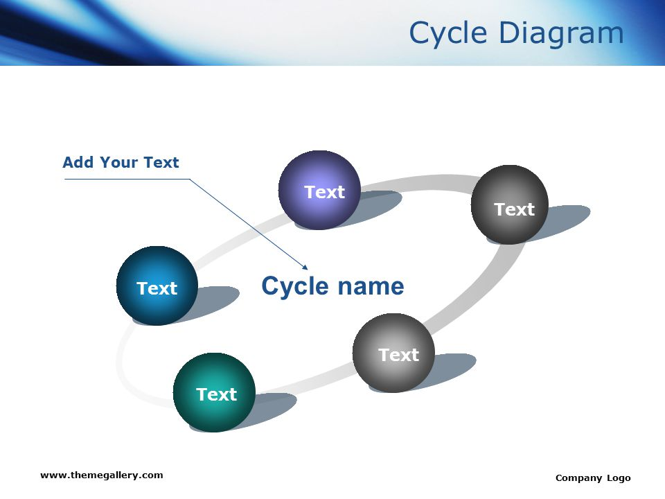 Cycle Diagram Cycle name Text Add Your Text