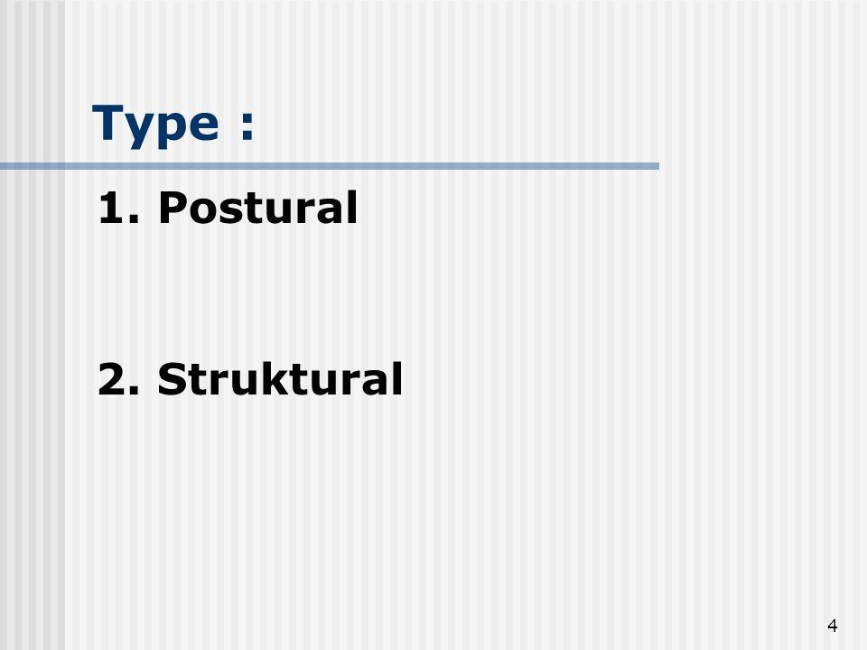 Type : 1. Postural 2. Struktural