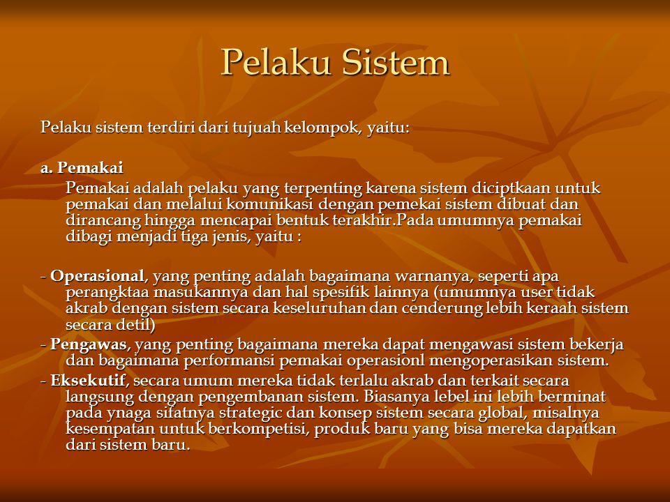 Pelaku Sistem Pelaku sistem terdiri dari tujuah kelompok, yaitu: