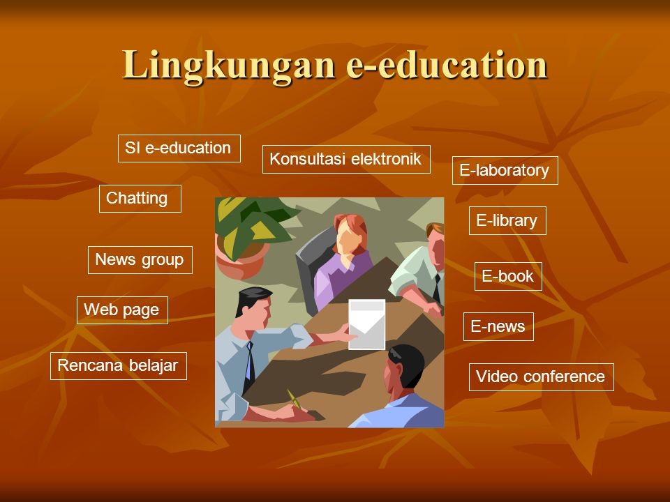 Lingkungan e-education