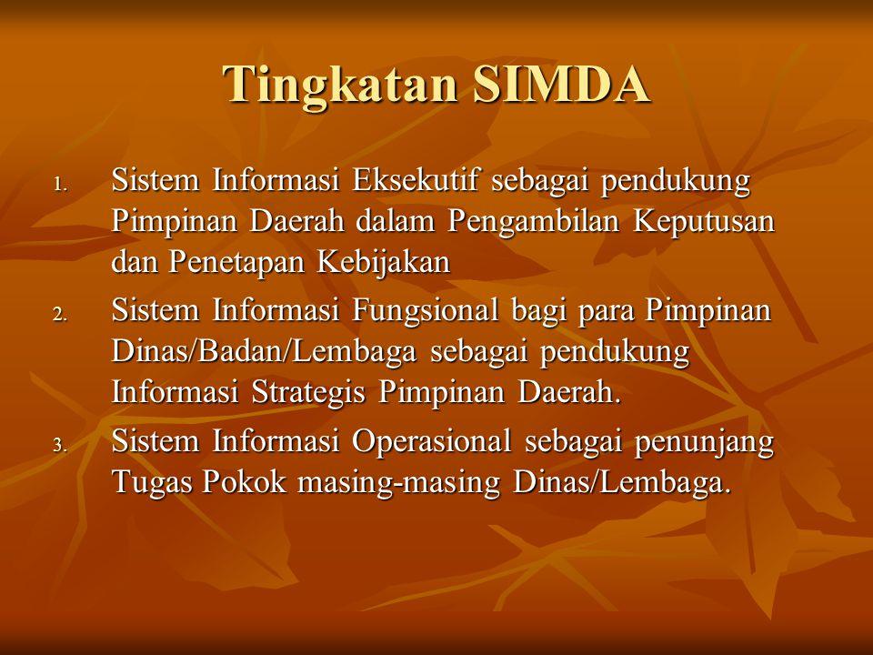 Tingkatan SIMDA Sistem Informasi Eksekutif sebagai pendukung Pimpinan Daerah dalam Pengambilan Keputusan dan Penetapan Kebijakan.