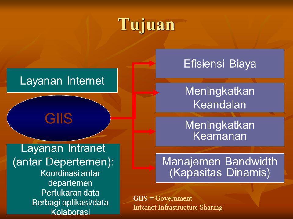 Tujuan GIIS Efisiensi Biaya Layanan Internet Meningkatkan Keandalan